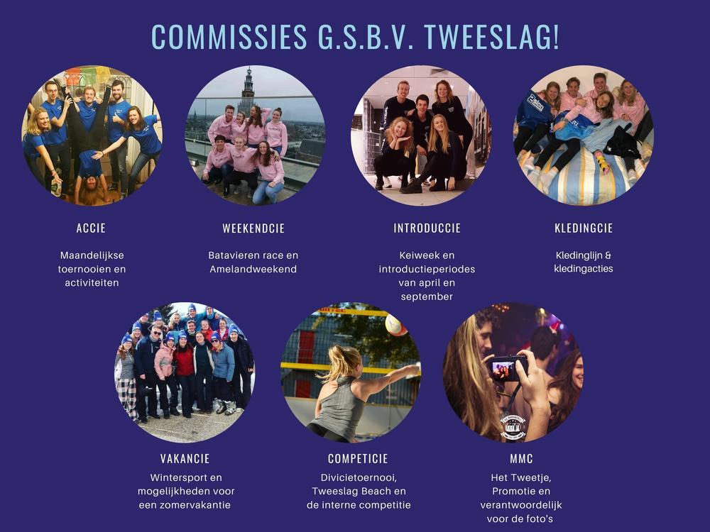 Commissie intresse!